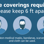 COVID -19: Face Covering Requirement